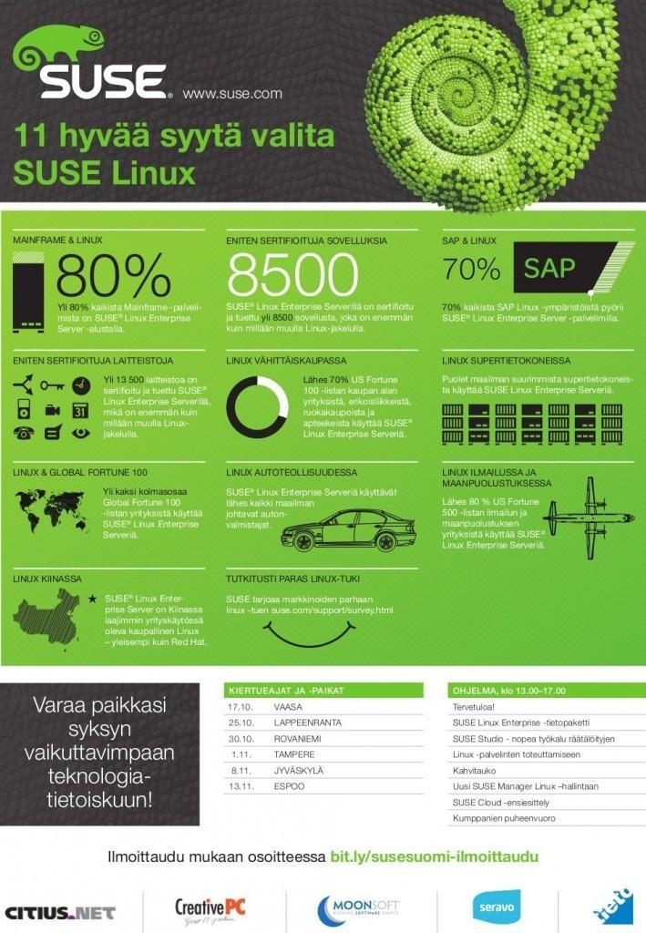 SUSE Roadshow advertisement in TIVI